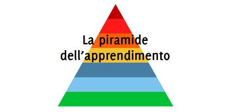 La piramide dell'apprendimento